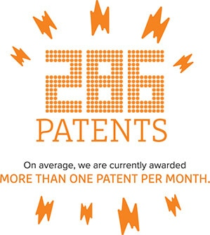 286 patents. On average, we are currently awarded more than one patent per month.